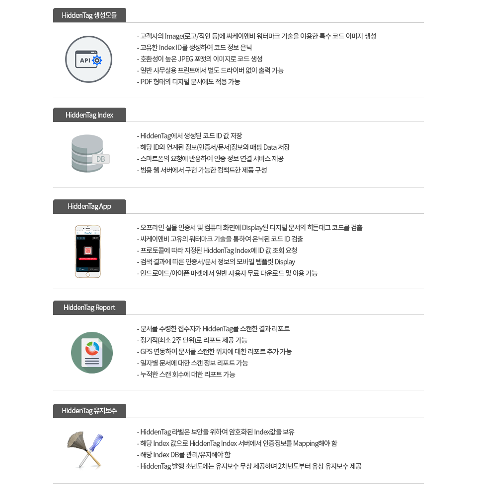 HiddenTag 생성모듈 / HiddenTag Index / HiddenTag App / HiddenTag Report / HiddenTag 유지보수